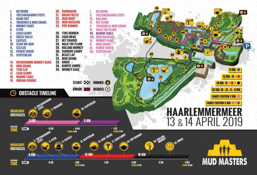 Mud Masters Parcours